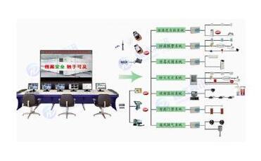 中央控制系統