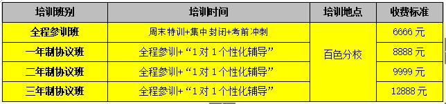 广西事业单位面试培训