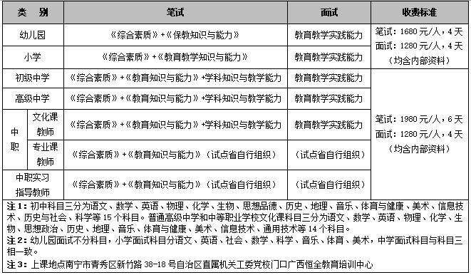 广西教师公开招聘考试培训