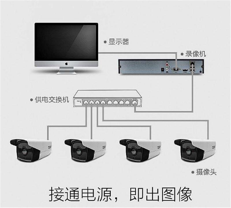 台湾監控成套系統安裝