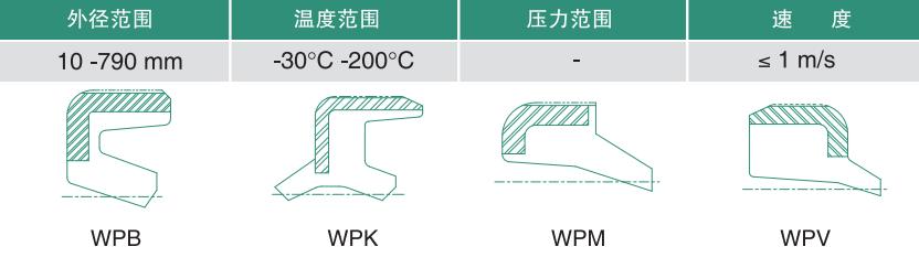 橡胶 防尘圈(1).png