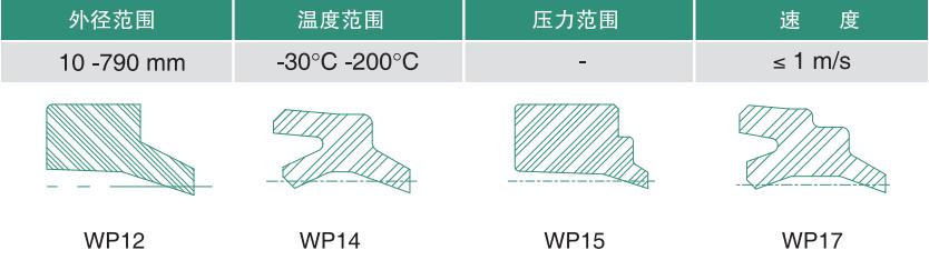 橡胶 防尘圈3 (1).png