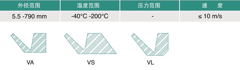 V型圈(1).png