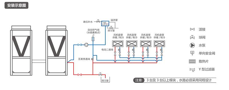 冷暖系列天捷款4.jpg