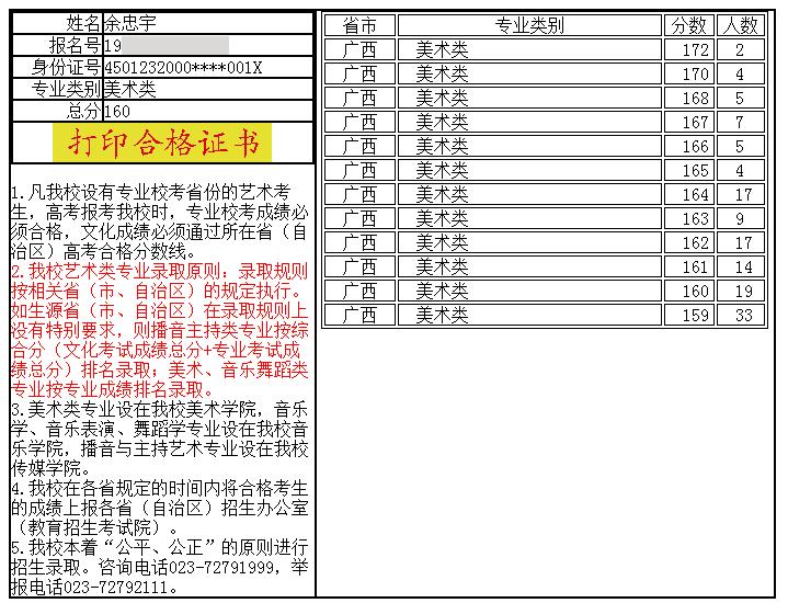 余忠宇  长江师范学院 第11名