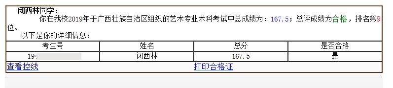 闭西林   贵州工程应用技术学院 第9名