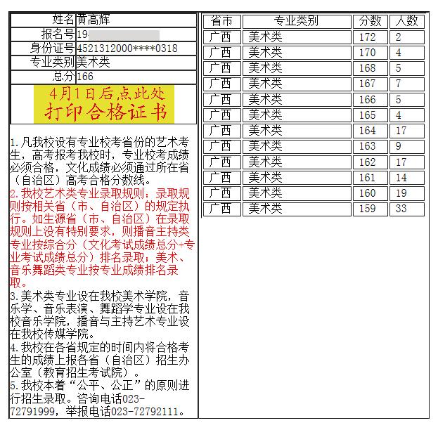 黄高辉   长江师范学院 第5名
