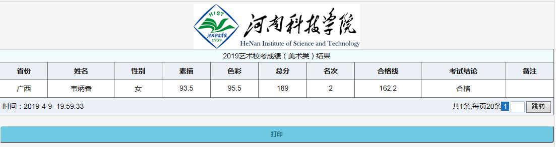 韦炳香  河南科技学院 第2名