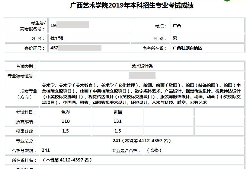 杜华强    广西艺术学院  合格