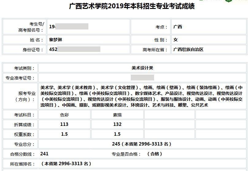 黎梦琳   广西艺术学院  合格