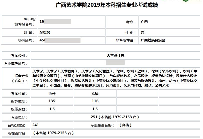 余晓悦   广西艺术学院   合格
