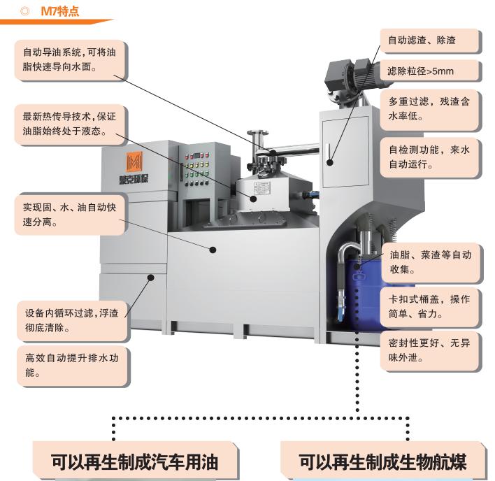 M 7智能油水分離器特點