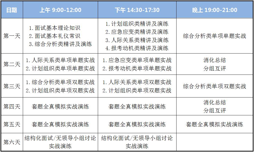 集中封闭班(6天5晚)课表.png