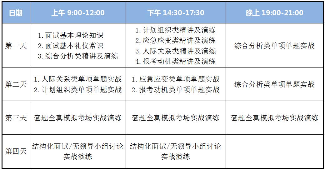 先锋实战班课程表(4天3晚).png