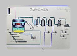 南寧製糖工業計算機